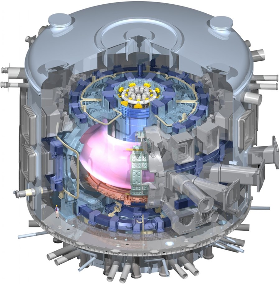 International Thermonuclear Experimental Reactor