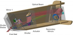 The fast shutter is part of a charge-exchange spectrometer used to determine a wide range of important measurements from ITER's central plasma. Source: Forschungszentrum Jülich (Click to view larger version...)