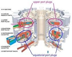 Location of diagnostic port plugs on ITER. (Click to view larger version...)