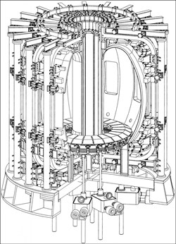 KTM is a rather small, spherical machine with a vacuum vessel volume of 12.3 cubic metres. It was designed in 2000 for modelling plasma-material interaction under conditions expected for ITER. (Click to view larger version...)