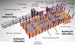 An artist's view of the ITER cryoplant buildings. (Click to view larger version...)
