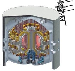 The projected design for the next-step demonstration fusion power plant, or DEMO, designed to produce 2000-4000MW of power. (Click to view larger version...)
