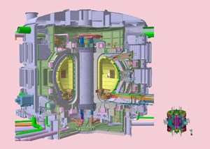 A compact high-field tokamak — its radius is only 1.3 metres compared to ITER's 6.2 metres — Ignitor aims at achieving plasma ignition, a state in which the energy produced by the fusion reactions is sufficient to keep the plasma ''burning'' without external heating. (Click to view larger version...)