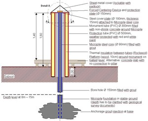 To ensure the stability of the pillars, they will be constructed around micro piles with foundations in bedrock at a minimum depth of eight metres. (Click to view larger version...)
