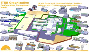 The layout of the ITER site. Image credit: ITER Organization (Click to view larger version...)