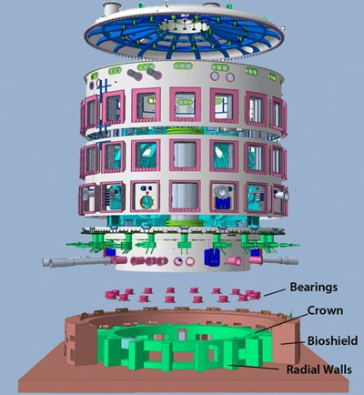 Anchored into the ''crown,'' the circular arrangement of 18 spherical bearings will allow for the smooth transfer of horizontal and rotational forces, giving the ITER Tokamak the indispensable ''room to breathe.'' (Click to view larger version...)