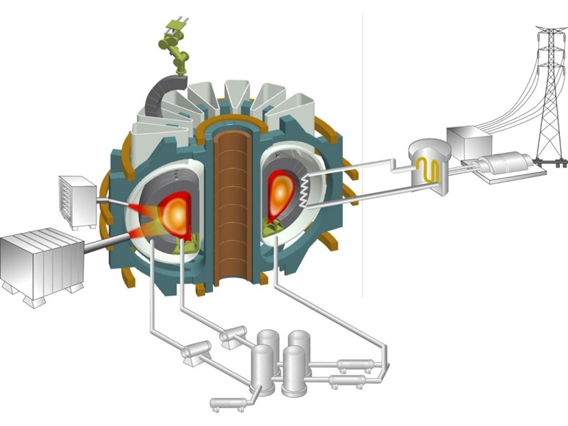 Korea's projected K-DEMO: a tokamak with a 6.65-metre major radius (as compared to ITER's 6.21 metres), a peak TF field of ~16 Tesla, and a TF field at plasma centre of ~7.6 Tesla. (Click to view larger version...)