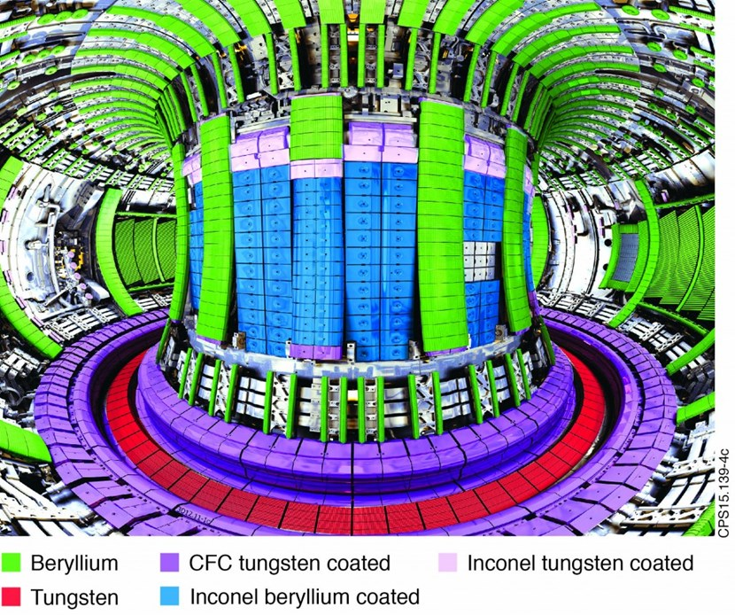 JET, the largest operating tokamak in the world, is already equipped with an ITER-like plasma facing wall, tungsten divertor and beryllium wall. (Click to view larger version...)