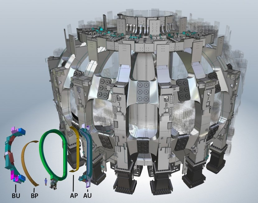 The ITER poloidal field coils, central solenoid and correction coils will be anchored against the 3,400-tonne toroidal field coil case superstructure. In the insert, the different elements of the D-shaped toroidal field coil assembly are shown: the inner winding pack (in green), and the inner (BP, AP) and outer (BU, AU) coil case sub-assemblies. (Click to view larger version...)