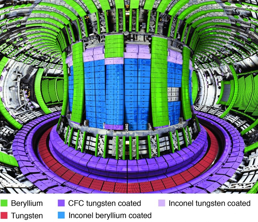 JET's beryllium-clad inner wall (in green) has many advantages, but it's much less forgiving than the previous carbon wall. Test campaigns run at JET permit scientists to verify the physics models of plasma-wall interaction and modelling tools for ITER. (Click to view larger version...)