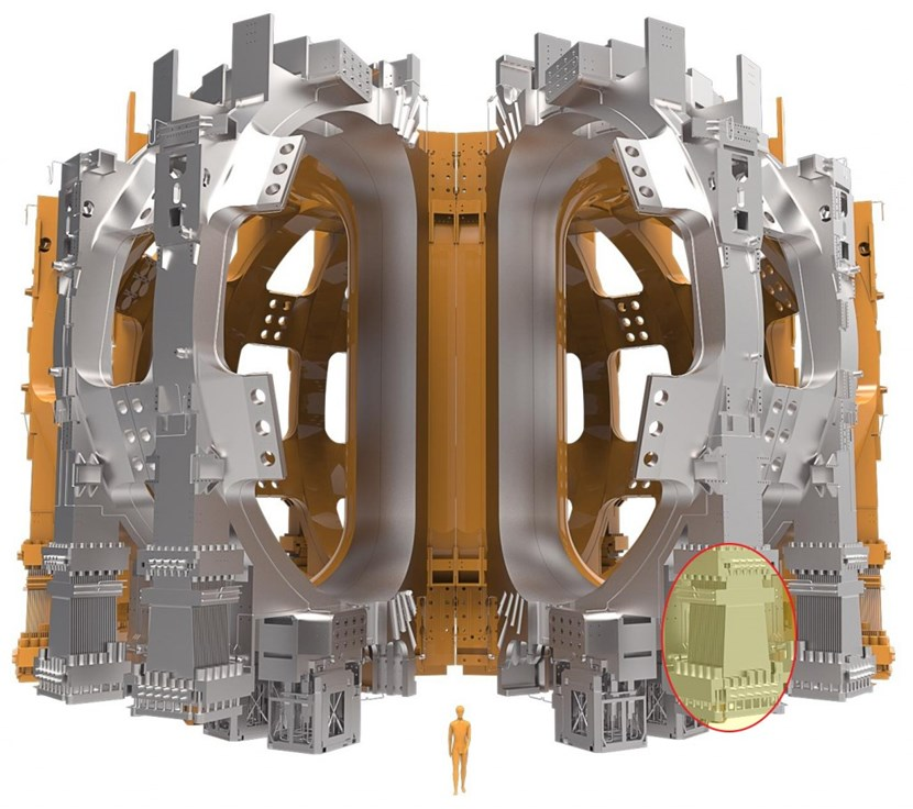 The full gravity load of the ITER magnets (10,000 tonnes) is transferred to the cryostat through the 18 toroidal field gravity supports bolted to the pedestal ring of the cryostat base. (Their location at the bottom of the machine is highlighted in yellow.) (Click to view larger version...)