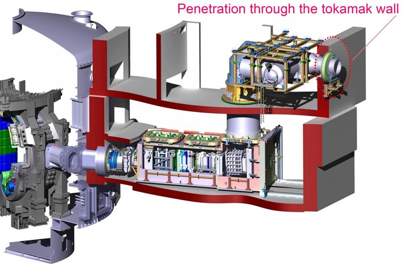 The size of the neutral beam injectors is apparent in this drawing, which shows them in relation to the vacuum vessel (at left). The transmission lines, which must travel through the wall of the Tokamak Building, are correspondingly massive. (Click to view larger version...)