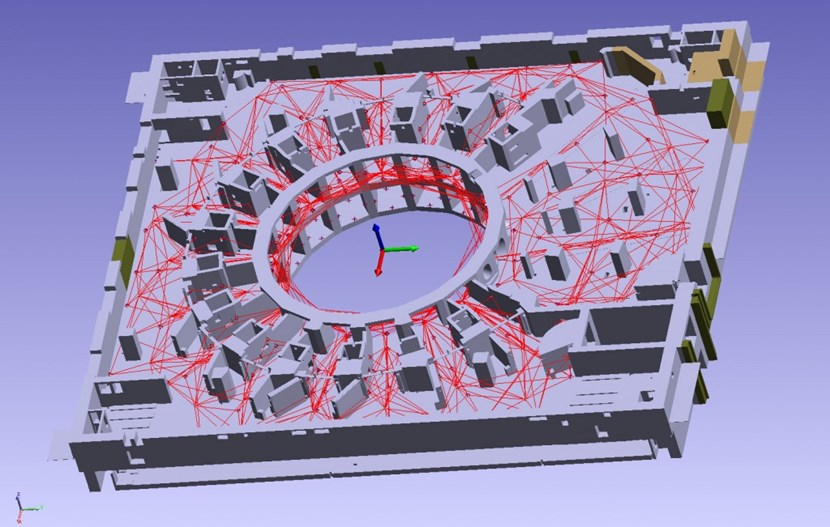 A vast network of fiducial target nests installed on the concrete surfaces of the bioshield, port cells and galleries will enable installation contractors to align components to sub-millimetre accuracy. Advanced software was used to lay out the positions of each instrument station and simulate clear lines of sight to the fiducial nests. This simulated measurement geometry was used to predict the measurement uncertainty to be expected, which was subsequently qualified with real measurement data. (Click to view larger version...)