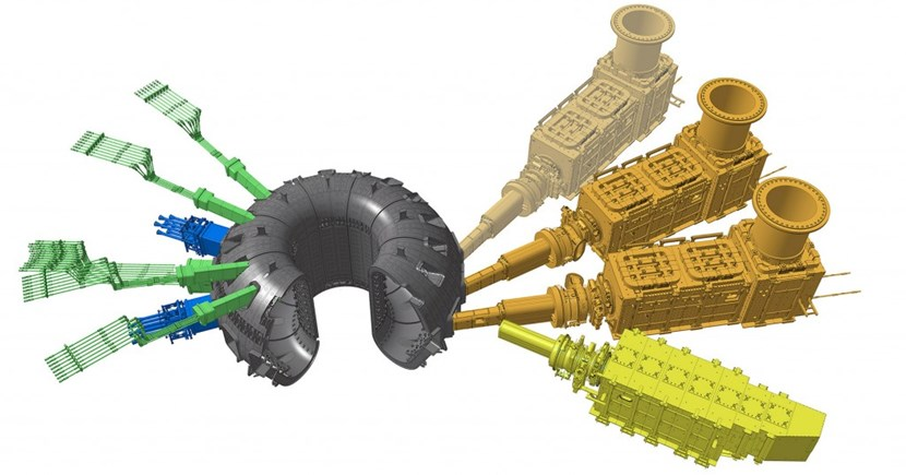 The largest fusion device ever to be built looks like a mere appendage to the much larger neutral beam system whose injectors are sized like steam locomotives. In yellow, the diagnostics neutral beam; in light brown a third possible heating neutral beam. The green and blue structures to the left belong to the other auxiliary heating systems, the electron cyclotron resonance heating (ECRH) and ion cyclotron resonance heating (ICRH). (Click to view larger version...)