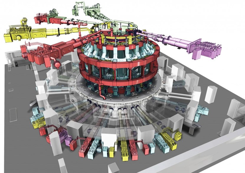 Feeder assembly activity will be concentrated in two areas of the Tokamak Building: outside the bioshield in galleries at bottom (B2) and top (L3) level, and inside of the cryostat (at the same levels) where co-activity will be very high due to the parallel installation of a large number of Tokamak systems. (Click to view larger version...)