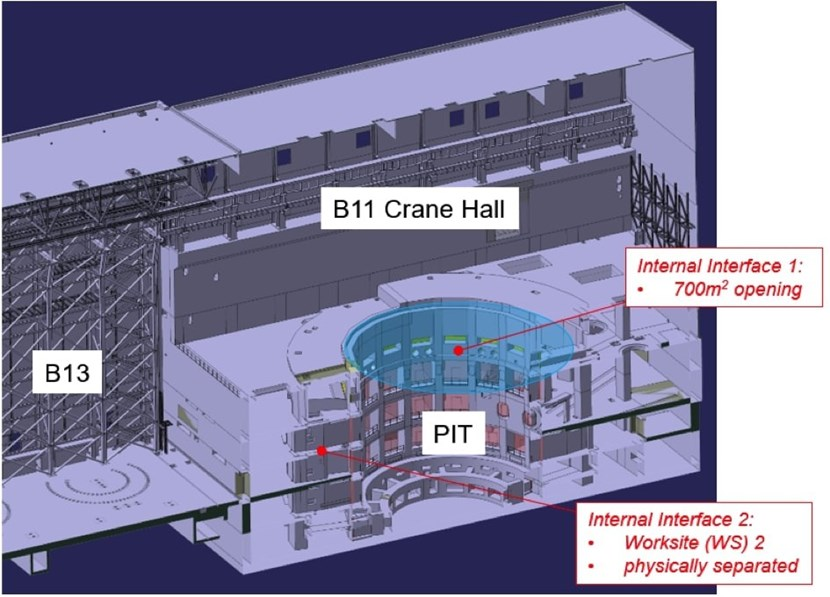 In Worksite 1—which includes the Assembly Building, the crane hall, and the Tokamak pit—the HVAC systems must maintain homogenous temperatures. A change of just a few degrees could introduce minute changes in component dimensions that would make assembly difficult. (Click to view larger version...)