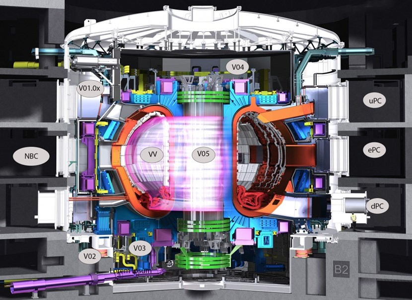 Labels identify discrete working volumes in the Tokamak Complex and pit area. Empty, they are relatively easy to ventilate. But as these areas get filled with components, pockets of air can be created. (Click to view larger version...)