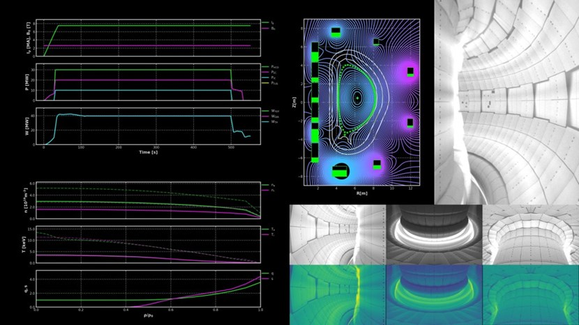 Figure 1. Example control-room Live Display calculated using the ITER IMAS scenario database and showing plasma equilibrium, waveforms and profiles together with synthetic views from the Wide Angle Viewing System (WAVS). (M. Hosokawa, J-F Artaud, M Schneider, S Medvedev, X Bonnin, A Shabashov) (Click to view larger version...)