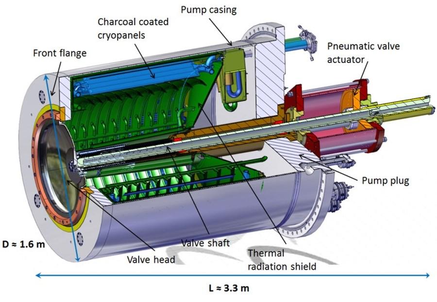 Cryopump | Big cold trap under test