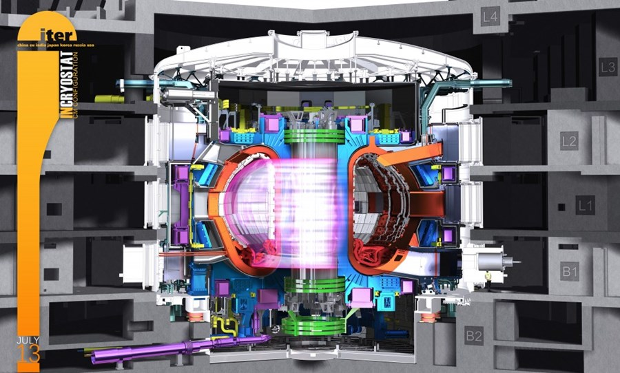 What is ITER?